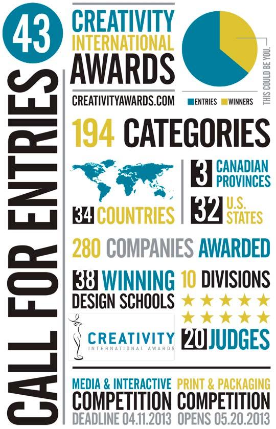 Premios de diseño y publicidad. Creativity International Awards.