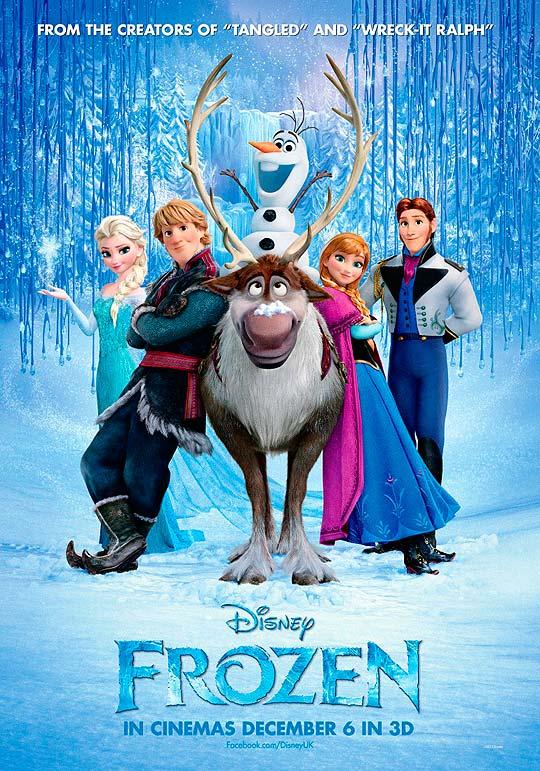 Nominados a los Premios Oscar 2014. Mejor película de animación